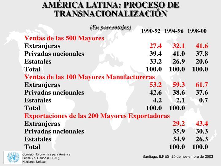 AMÉRICA LATINA: PROCESO DE TRANSNACIONALIZACIÓN