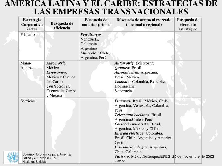 AMÉRICA LATINA Y EL CARIBE: ESTRATEGIAS DE LAS EMPRESAS TRANSNACIONALES
