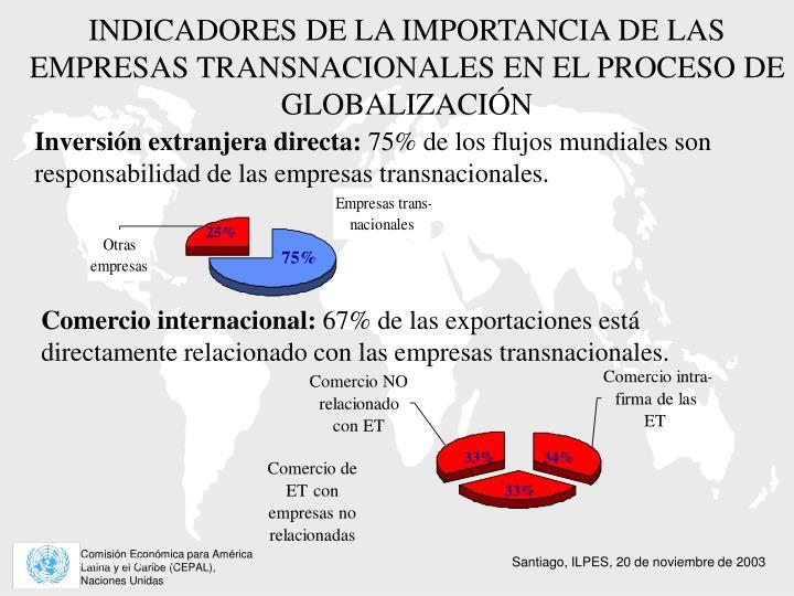 INDICADORES DE LA IMPORTANCIA DE LAS EMPRESAS TRANSNACIONALES EN EL PROCESO DE GLOBALIZACIÓN