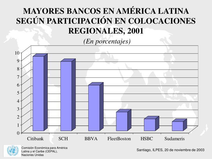 MAYORES BANCOS EN AMÉRICA LATINA SEGÚN PARTICIPACIÓN EN COLOCACIONES REGIONALES, 2001