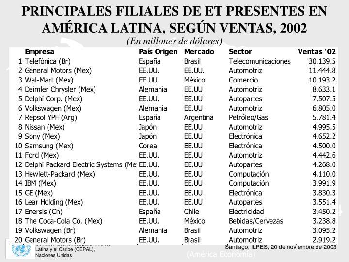 PRINCIPALES FILIALES DE ET PRESENTES EN AMÉRICA LATINA, SEGÚN VENTAS, 2002