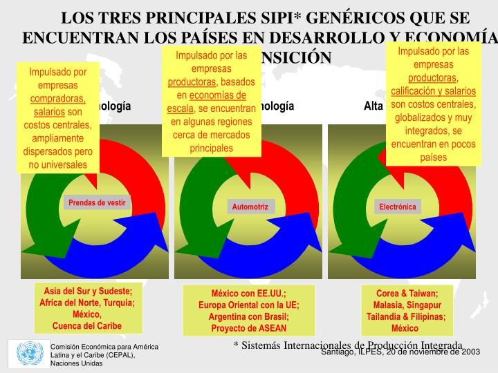 LOS TRES PRINCIPALES SIPI* GENÉRICOS QUE SE ENCUENTRAN LOS PAÍSES EN DESARROLLO Y ECONOMÍAS EN TRANSICIÓN
