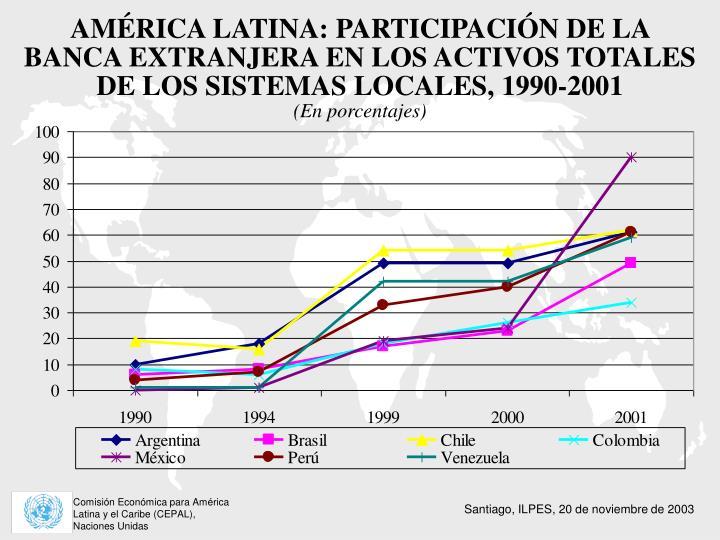 AMÉRICA LATINA: PARTICIPACIÓN DE LA BANCA EXTRANJERA EN LOS ACTIVOS TOTALES DE LOS SISTEMAS LOCALES, 1990-2001