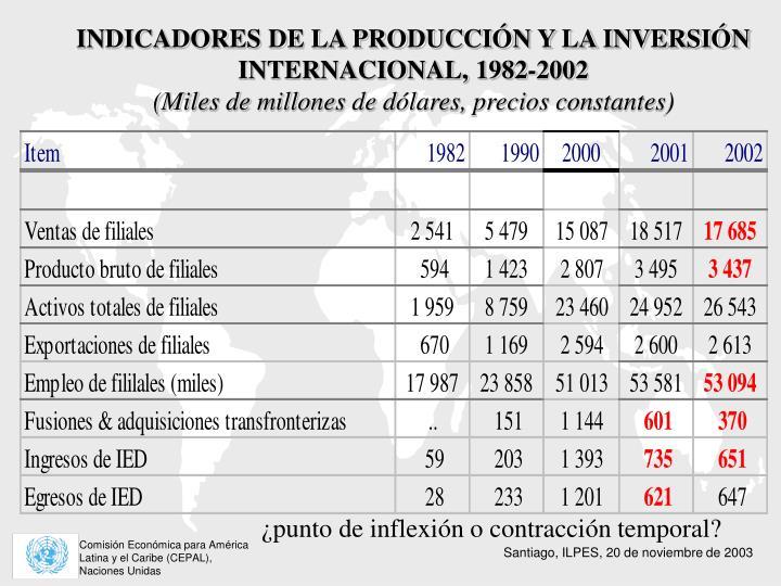 INDICADORES DE LA PRODUCCIÓN Y LA INVERSIÓN INTERNACIONAL, 1982-2002