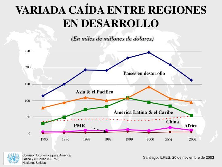 VARIADA CAÍDA ENTRE REGIONES EN DESARROLLO