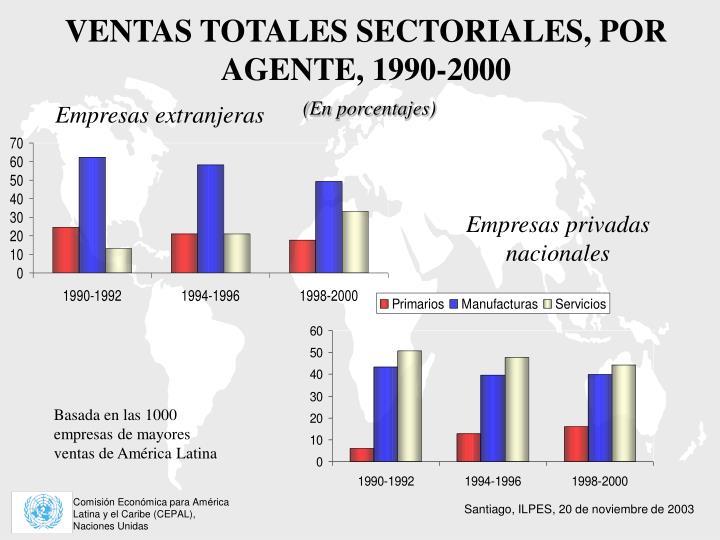 VENTAS TOTALES SECTORIALES, POR AGENTE, 1990-2000