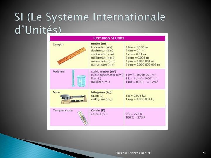 SI (Le Système Internationale d'Unités)