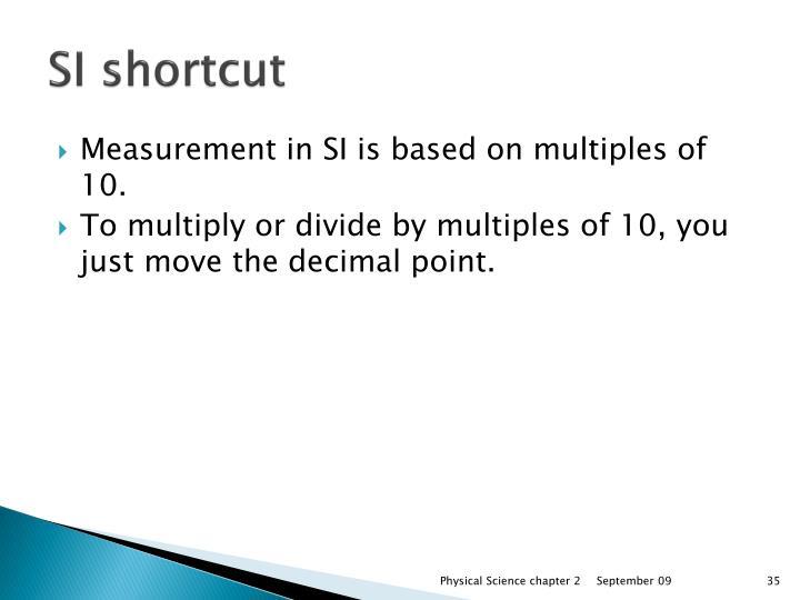 SI shortcut