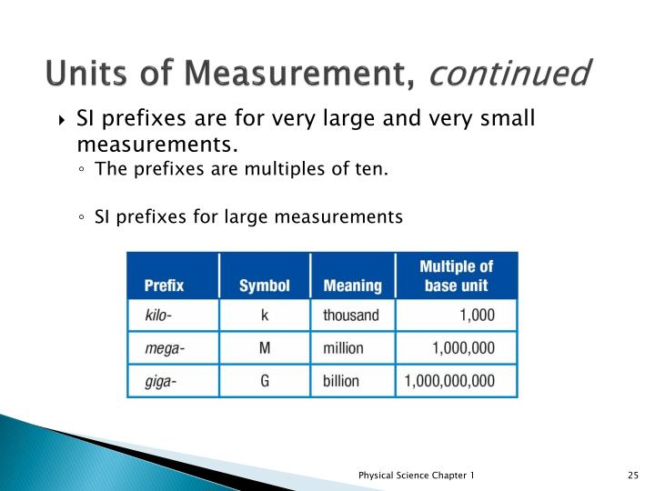 Units of Measurement,