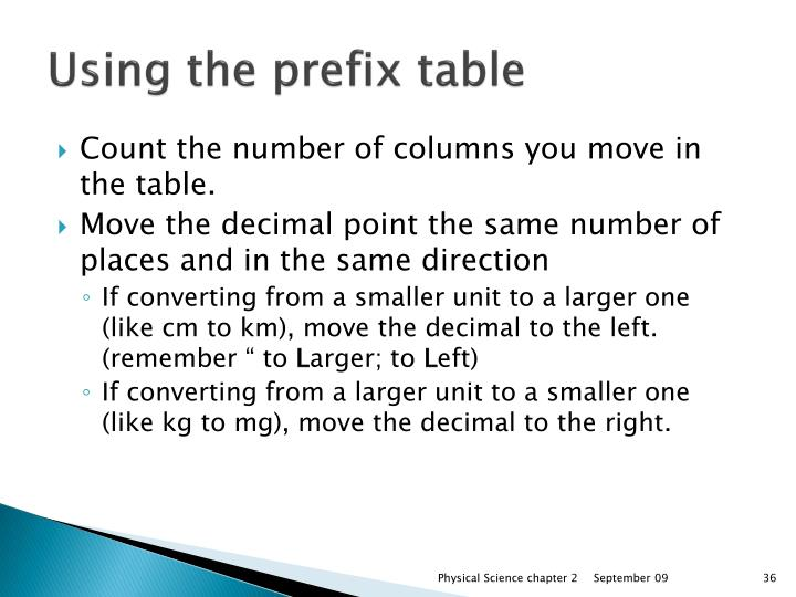 Using the prefix table