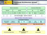 functional architecture actual