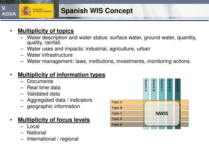 Spanish WIS Concept