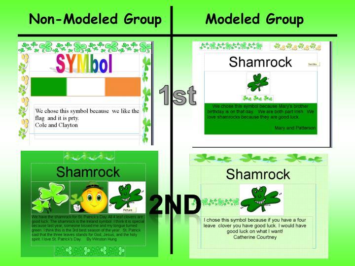 Non-Modeled Group       Modeled Group
