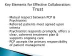 key elements for effective collaboration trust