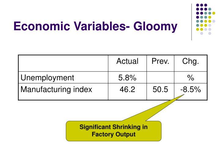 Economic Variables- Gloomy