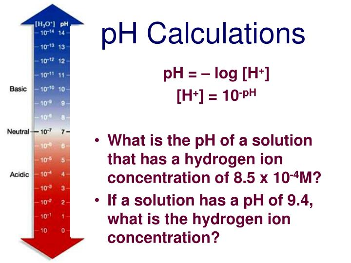 pH Calculations