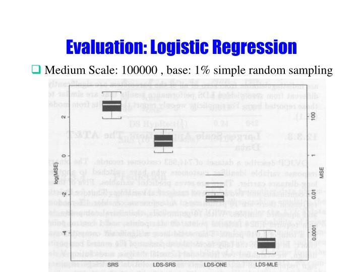 Evaluation: Logistic Regression