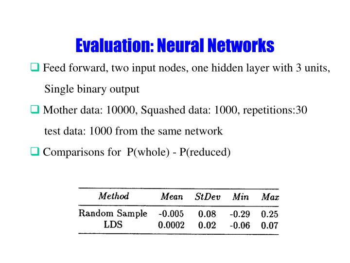 Evaluation: Neural Networks