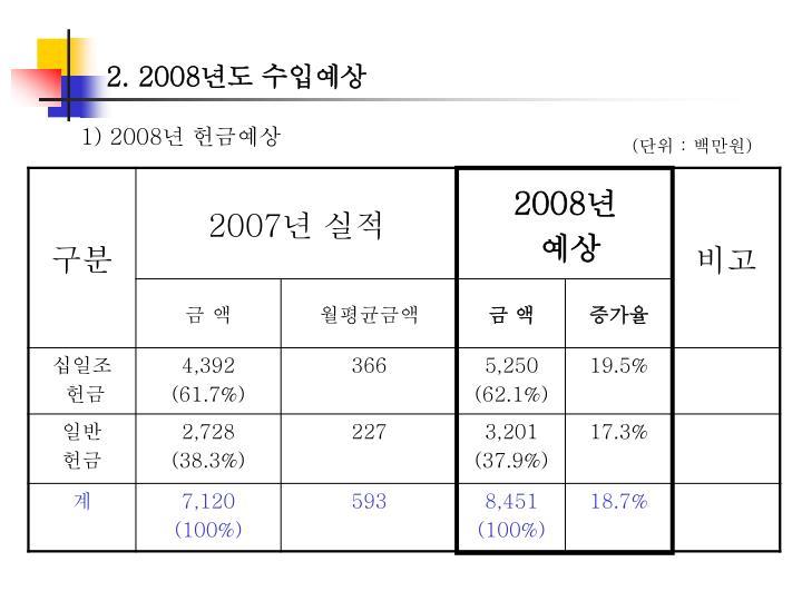 2. 2008년도 수입예상