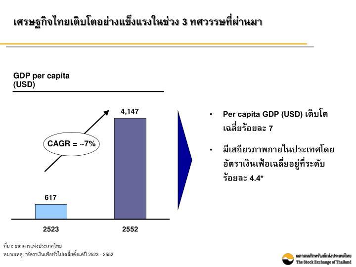 เศรษฐกิจไทยเติบโตอย่างแข็งแรงในช่วง 3 ทศวรรษที่ผ่านมา