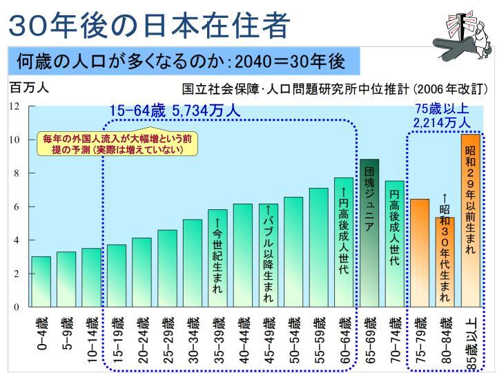 30年後の日本在住者