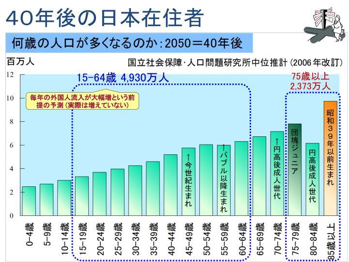 40年後の日本在住者
