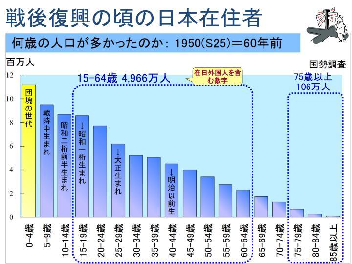 戦後復興の頃の日本在住者