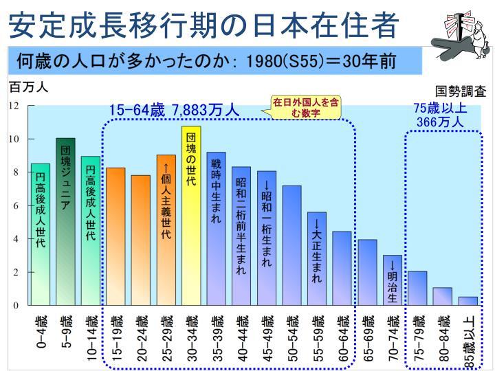 安定成長移行期の日本在住者