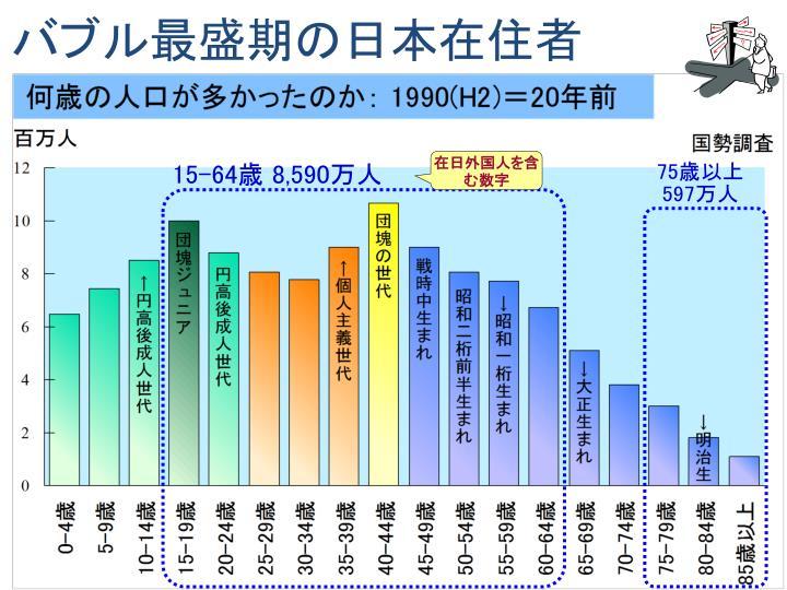 バブル最盛期の日本在住者