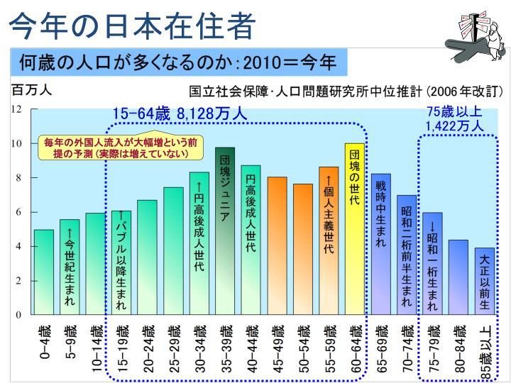 今年の日本在住者