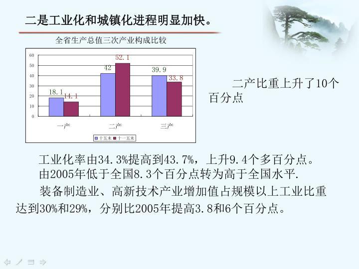二是工业化和城镇化进程明显加快。