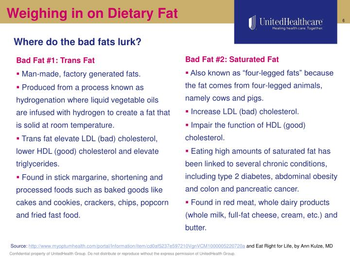 Weighing in on Dietary Fat