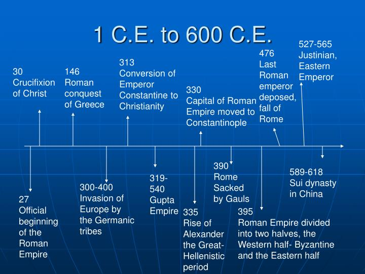 1 C.E. to 600 C.E.