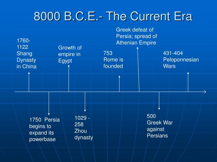 8000 B.C.E.- The Current Era