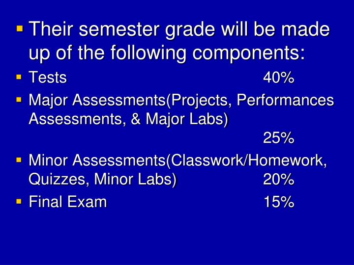 Their semester grade will be made up of the following components:
