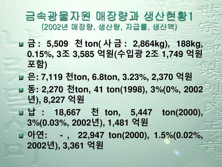 금속광물자원 매장량과 생산현황