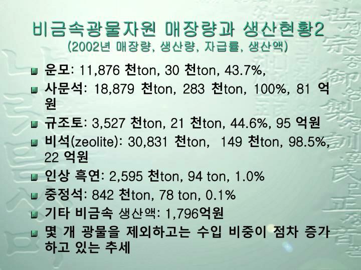 비금속광물자원 매장량과 생산현황