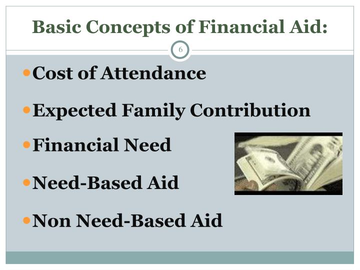Basic Concepts of Financial Aid: