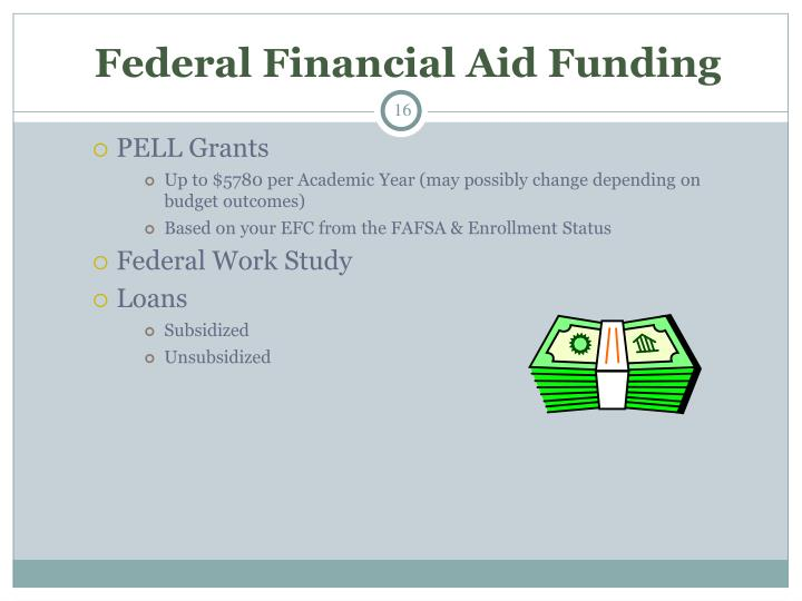 Federal Financial Aid Funding