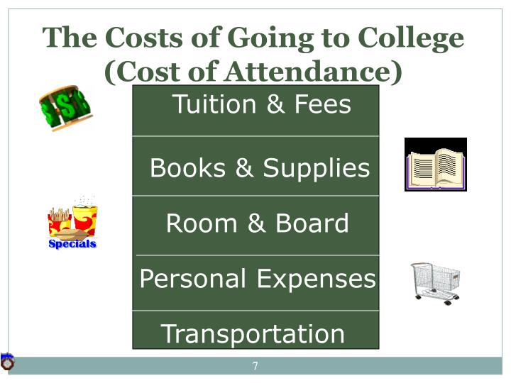 The Costs of Going to College (Cost of Attendance)