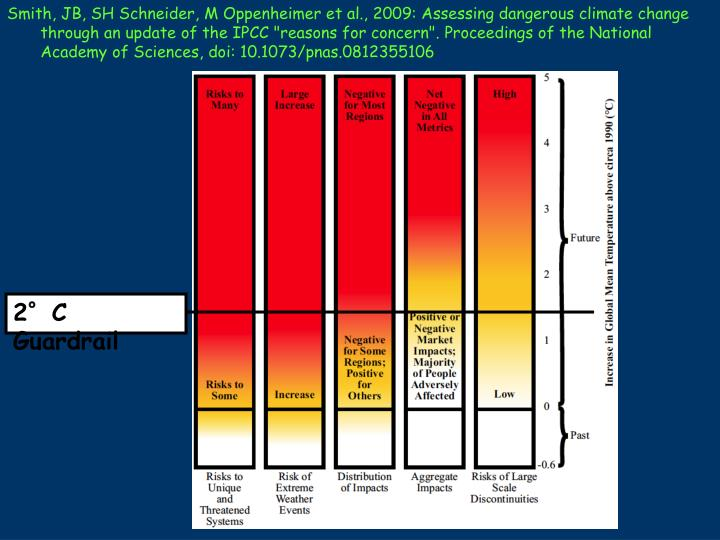 Smith, JB, SH Schneider, M Oppenheimer et al., 2009: Assessing dangerous climate change