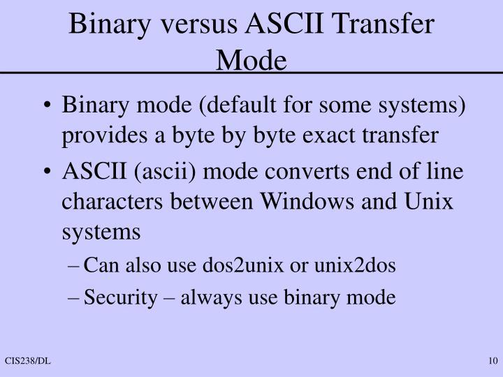 Binary versus ASCII Transfer Mode