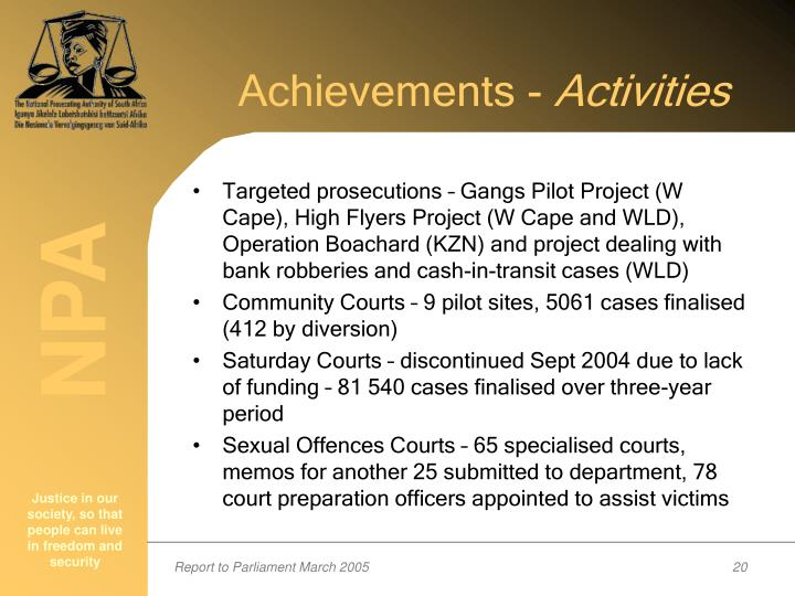Achievements -