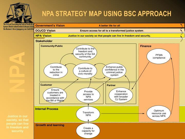 NPA STRATEGY MAP USING BSC APPROACH