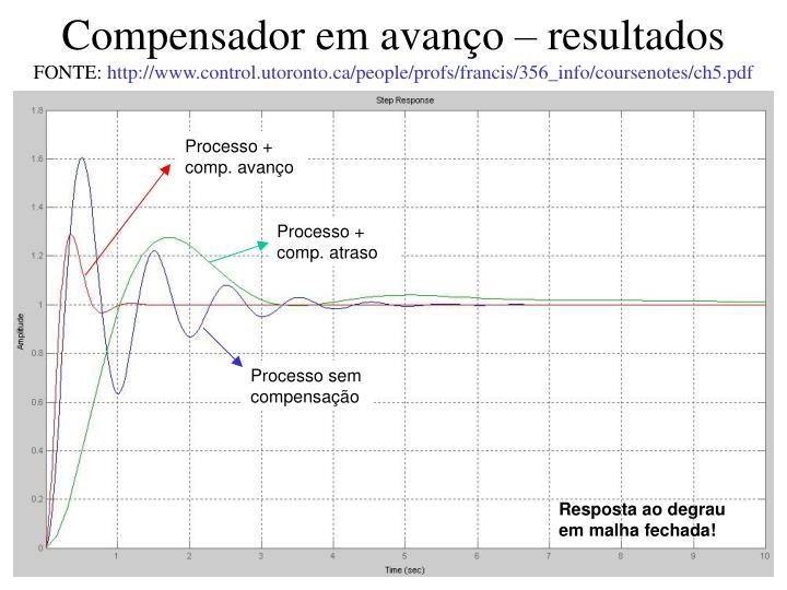 Processo + comp. avanço