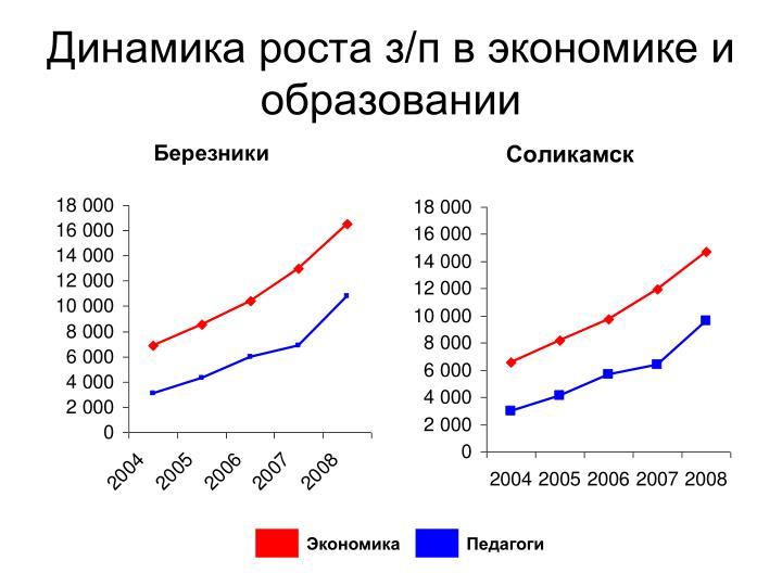 Динамика роста з/п в экономике и образовании