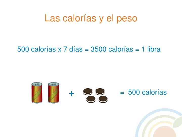 Las calorías y el peso