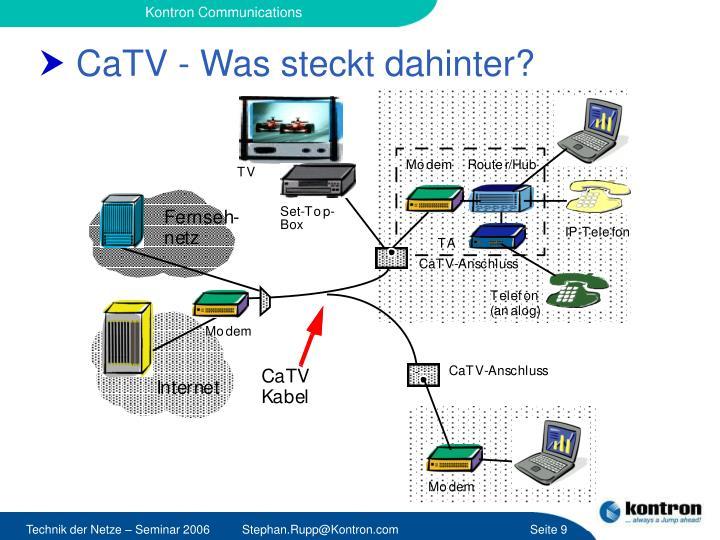 CaTV - Was steckt dahinter?