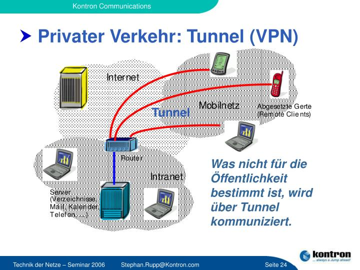 Privater Verkehr: Tunnel (VPN)