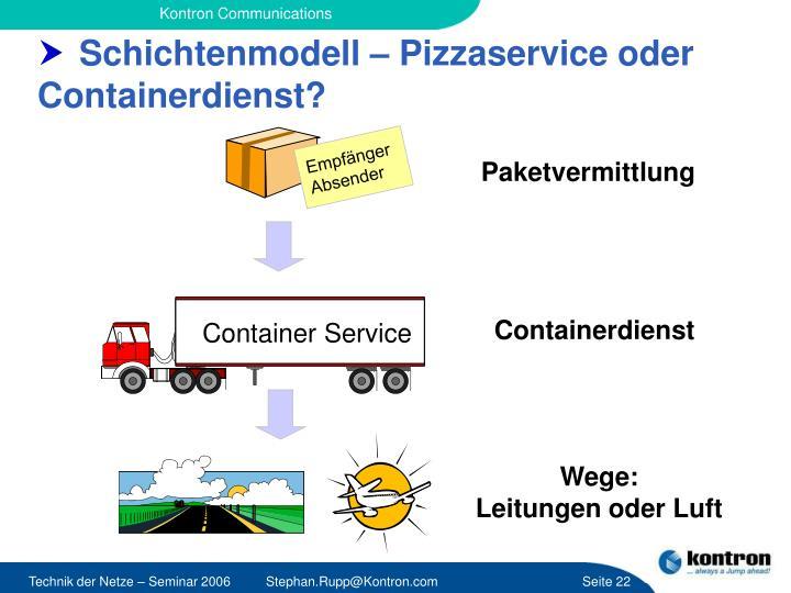 Schichtenmodell – Pizzaservice oder Containerdienst?